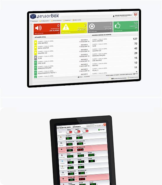 monitoramentol-montado